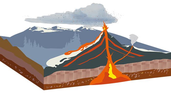 Kako napraviti vulkan kod kuće - STEM aktivnost za djecu iz znanosti - Eruptirajući Vulkan