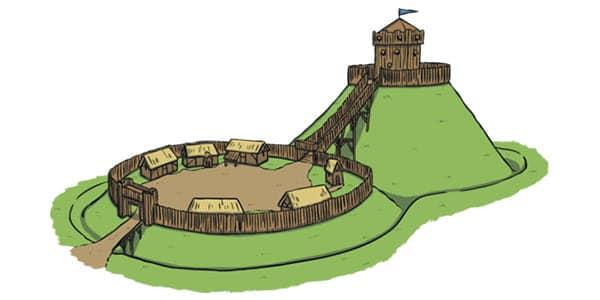 Gradiste - Najraniji tip dvorca